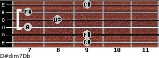 D#dim7/Db for guitar on frets 9, 9, 7, 8, 7, 9