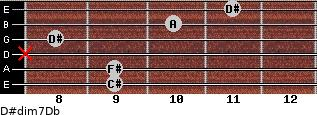 D#dim7/Db for guitar on frets 9, 9, x, 8, 10, 11