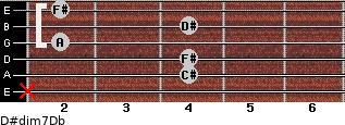 D#dim7/Db for guitar on frets x, 4, 4, 2, 4, 2