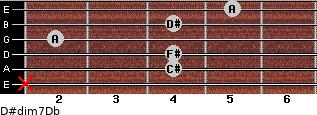 D#dim7/Db for guitar on frets x, 4, 4, 2, 4, 5