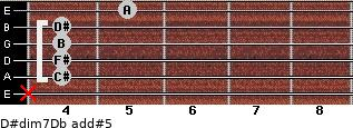 D#dim7/Db add(#5) guitar chord