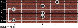 D#dim7/F# for guitar on frets 2, 4, 4, 2, 4, 5