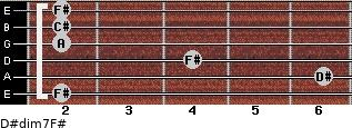 D#dim7/F# for guitar on frets 2, 6, 4, 2, 2, 2