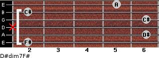 D#dim7/F# for guitar on frets 2, 6, x, 6, 2, 5