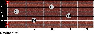 D#dim7/F# for guitar on frets x, 9, 11, 8, 10, x