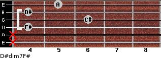 D#dim7/F# for guitar on frets x, x, 4, 6, 4, 5