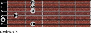 D#dim7/Gb for guitar on frets 2, 0, 1, 2, 2, 2