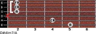 D#dim7/A for guitar on frets 5, 4, x, 2, 2, 2