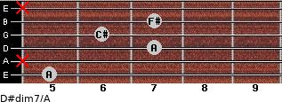 D#dim7/A for guitar on frets 5, x, 7, 6, 7, x