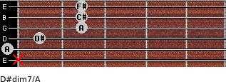 D#dim7/A for guitar on frets x, 0, 1, 2, 2, 2