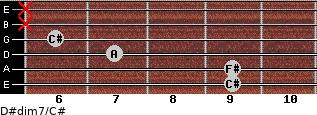 D#dim7/C# for guitar on frets 9, 9, 7, 6, x, x