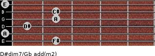 D#dim7/Gb add(m2) guitar chord