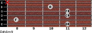 D#dim9 for guitar on frets 11, 8, 11, 11, 10, x
