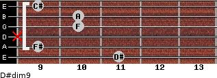 D#dim9 for guitar on frets 11, 9, x, 10, 10, 9