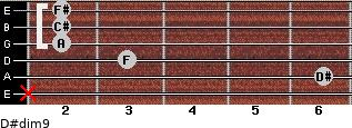D#dim9 for guitar on frets x, 6, 3, 2, 2, 2