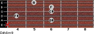D#dim9 for guitar on frets x, 6, 4, 6, 6, 5