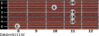 D#dim9/11/13/C for guitar on frets 8, 11, 11, 11, 10, 11