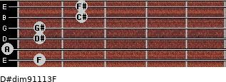 D#dim9/11/13/F for guitar on frets 1, 0, 1, 1, 2, 2