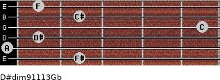 D#dim9/11/13/Gb for guitar on frets 2, 0, 1, 5, 2, 1