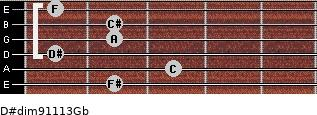 D#dim9/11/13/Gb for guitar on frets 2, 3, 1, 2, 2, 1
