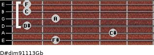 D#dim9/11/13/Gb for guitar on frets 2, 4, 1, 2, 1, 1
