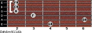 D#dim9/11/Ab for guitar on frets 4, 6, 3, 2, 2, 2