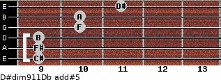 D#dim9/11/Db add(#5) guitar chord