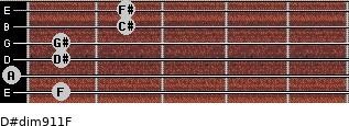 D#dim9/11/F for guitar on frets 1, 0, 1, 1, 2, 2