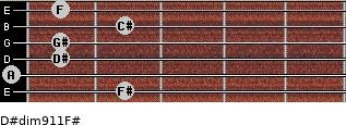 D#dim9/11/F# for guitar on frets 2, 0, 1, 1, 2, 1