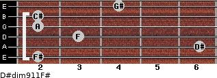 D#dim9/11/F# for guitar on frets 2, 6, 3, 2, 2, 4