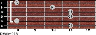 D#dim9/13 for guitar on frets 11, 8, 11, 11, 10, 8