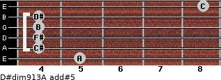D#dim9/13/A add(#5) for guitar on frets 5, 4, 4, 4, 4, 8
