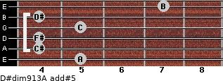 D#dim9/13/A add(#5) for guitar on frets 5, 4, 4, 5, 4, 7