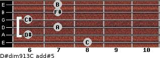 D#dim9/13/C add(#5) guitar chord