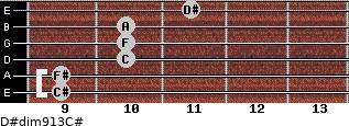 D#dim9/13/C# for guitar on frets 9, 9, 10, 10, 10, 11