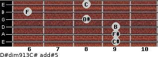 D#dim9/13/C# add(#5) guitar chord