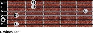 D#dim9/13/F for guitar on frets 1, 0, 1, 5, 2, 2