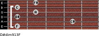 D#dim9/13/F for guitar on frets 1, 4, 1, 2, 1, 2