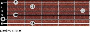 D#dim9/13/F# for guitar on frets 2, 0, 1, 5, 2, 1
