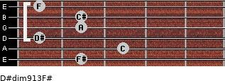 D#dim9/13/F# for guitar on frets 2, 3, 1, 2, 2, 1