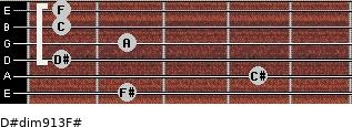 D#dim9/13/F# for guitar on frets 2, 4, 1, 2, 1, 1