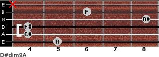D#dim9/A for guitar on frets 5, 4, 4, 8, 6, x