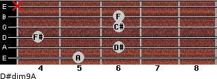 D#dim9/A for guitar on frets 5, 6, 4, 6, 6, x