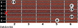 D#dim9/A for guitar on frets 5, 6, x, 6, 6, 2