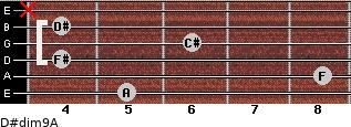 D#dim9/A for guitar on frets 5, 8, 4, 6, 4, x