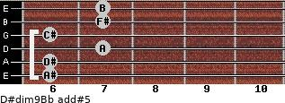 D#dim9/Bb add(#5) guitar chord