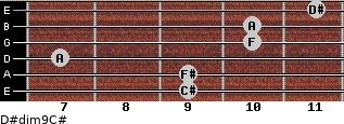 D#dim9/C# for guitar on frets 9, 9, 7, 10, 10, 11