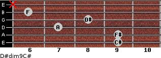 D#dim9/C# for guitar on frets 9, 9, 7, 8, 6, x