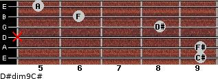 D#dim9/C# for guitar on frets 9, 9, x, 8, 6, 5