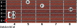 D#dim9/C# for guitar on frets x, 4, 4, 8, 6, 5
